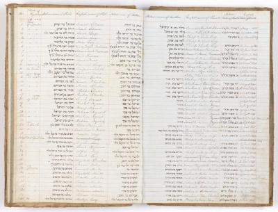 Birth records, 1834-1857