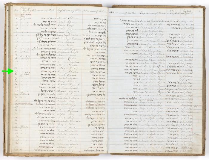 Reuben Rheuben birth record