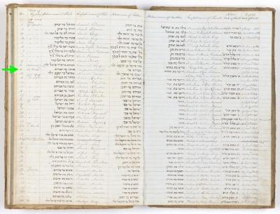 Benjamin Joseph birth record
